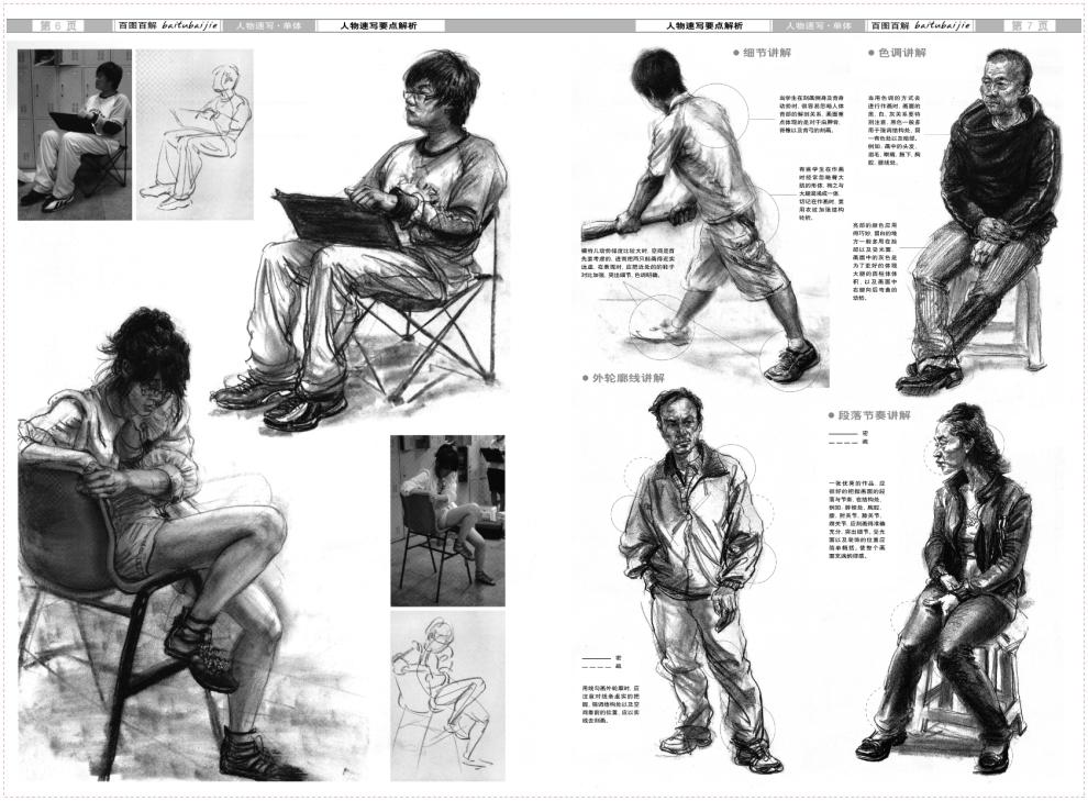 百图百解人物速写单体美术基础敲门类设计教学画班画室教材美术技法教
