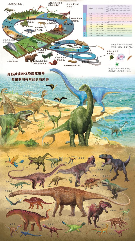 世界恐龙大百科
