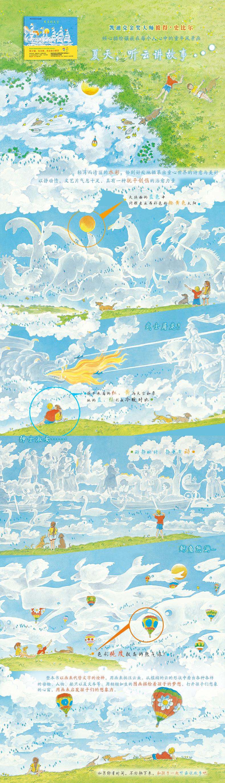 天空水彩手绘鲸鱼