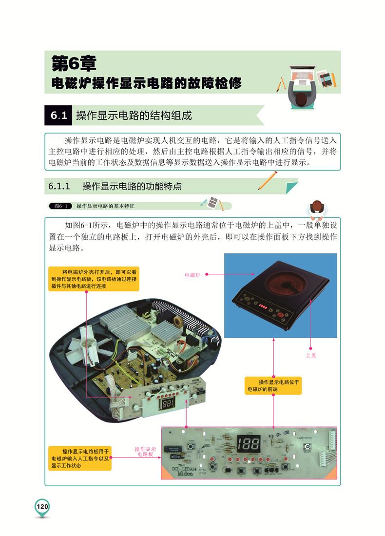 电磁炉功率输出电路的故障检修,电磁炉主控电路的故障检修,电磁炉操作